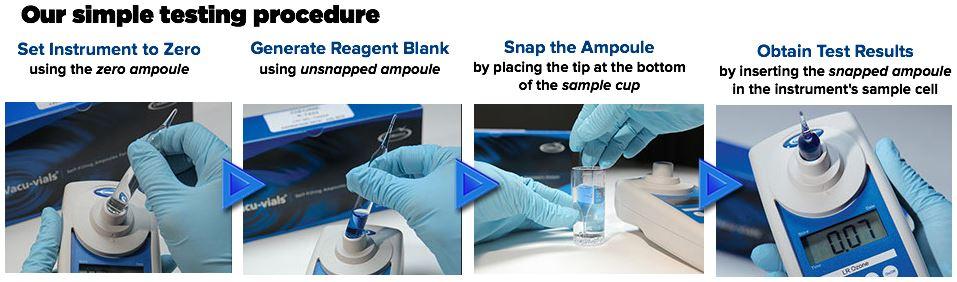 ozone-testing-procedure